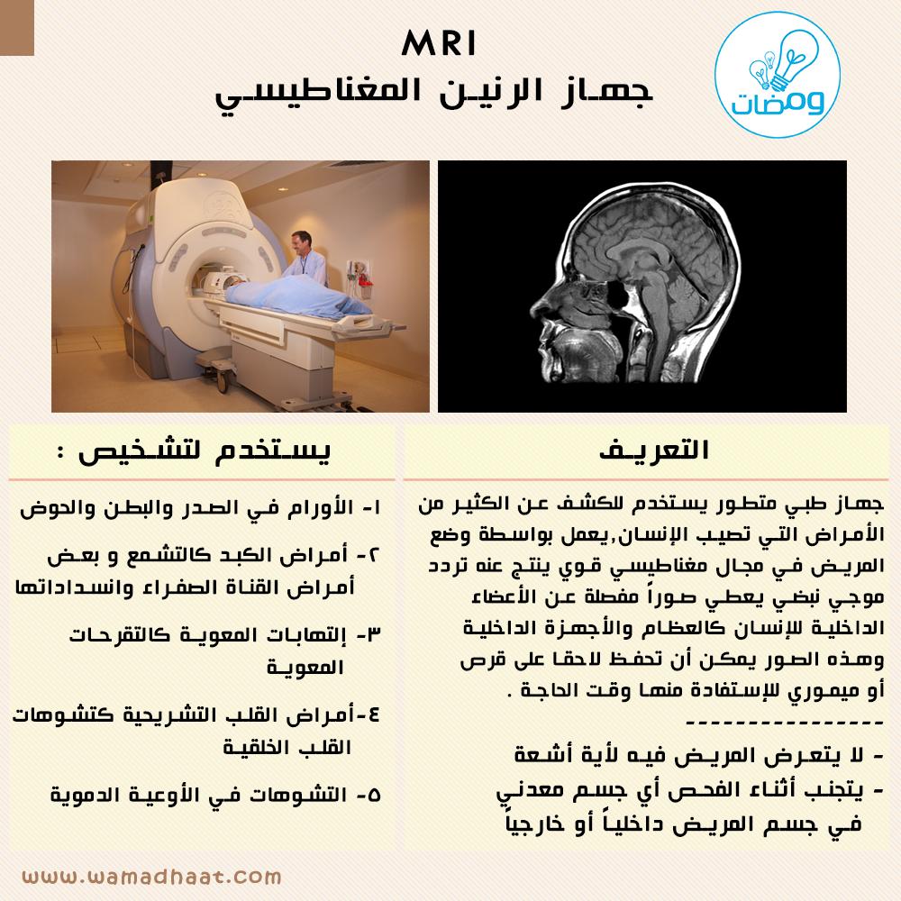 سمعتم عنه الكثير لكن هل تعرفون هذه المعلومات المصدر Www Radiologyinfo Org محمد خيري Wamadhaat Lins Mri
