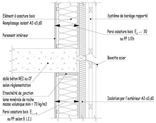 erp instruction technique 249 d tails techniques pinterest ossature. Black Bedroom Furniture Sets. Home Design Ideas