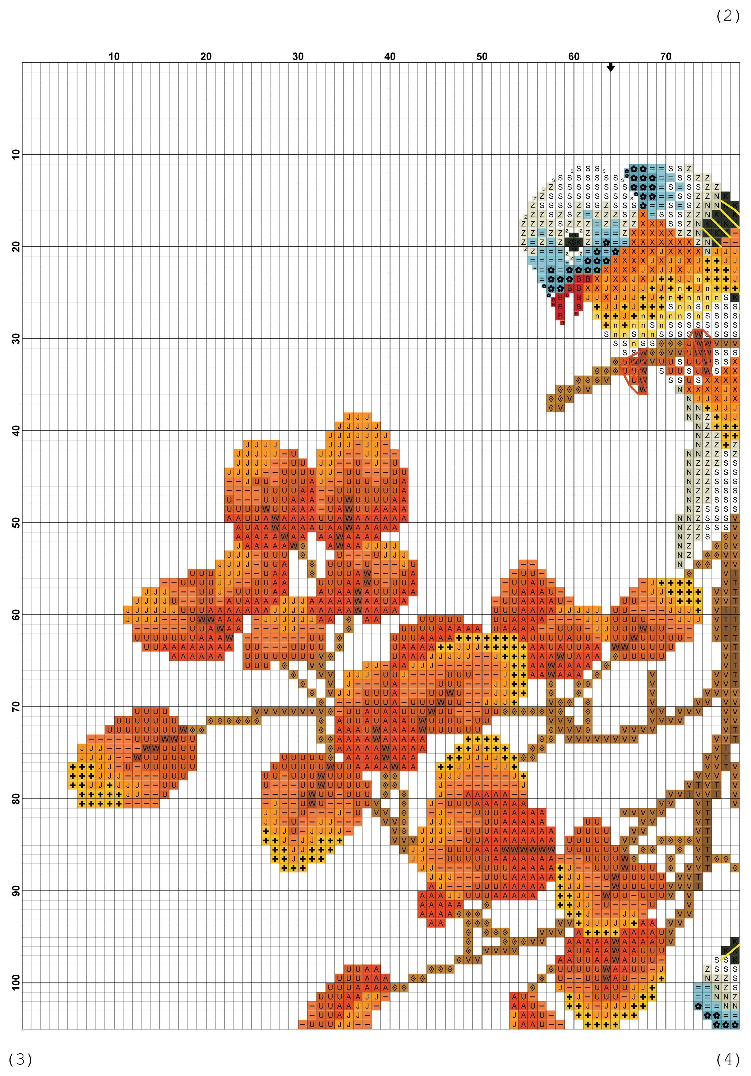 Kanaviçe Tablo Şablonları (1) | Kanaviçe Örnekleri - Cross Stitch ...