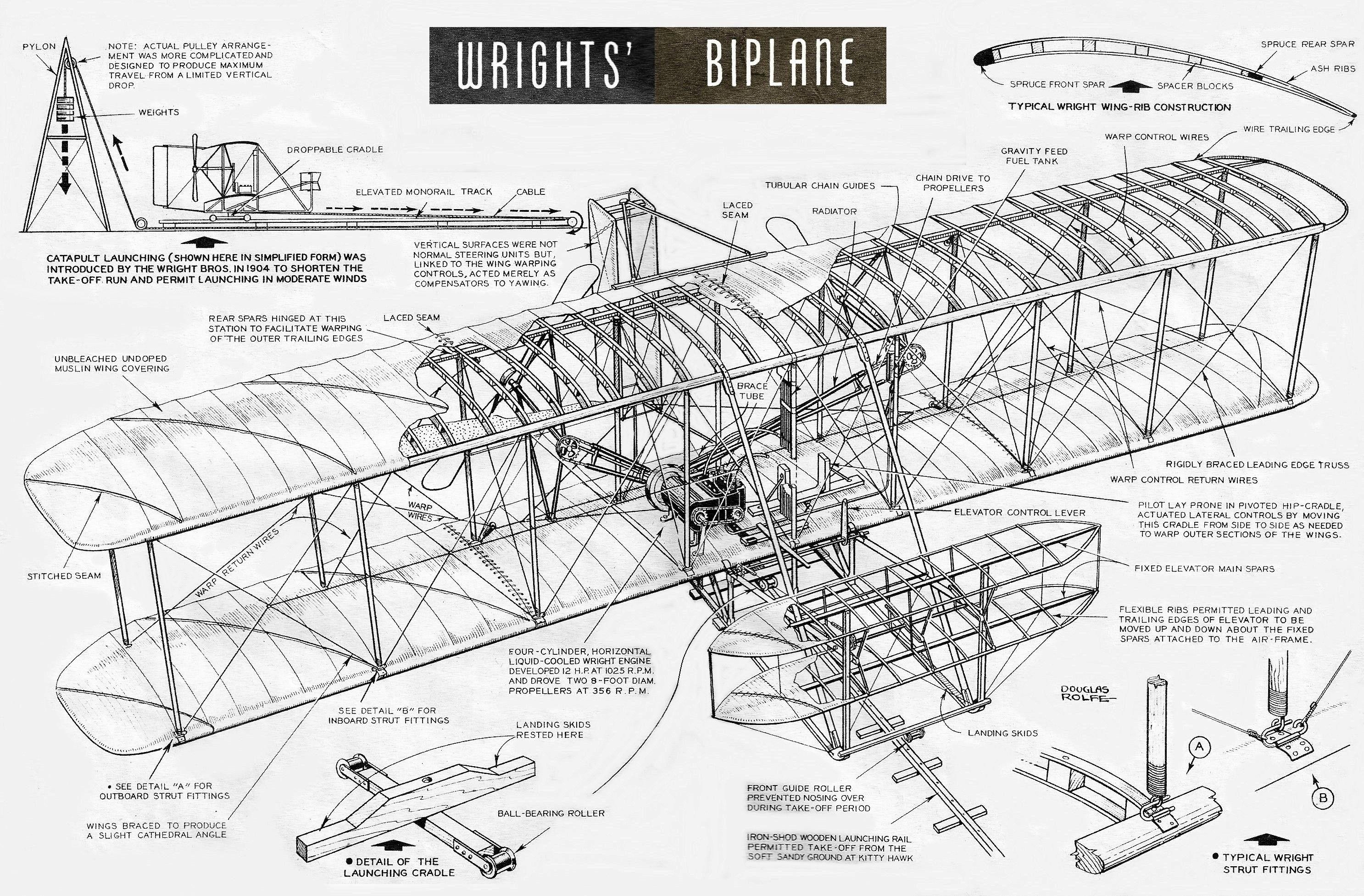 wright flyer cutaway