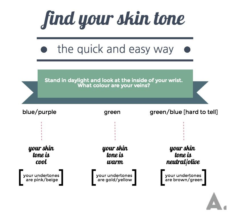 Nail Polish Colors For Cool Skin Tones: Find Your Skin Tone (cool/warm/neutral) And Which Nail