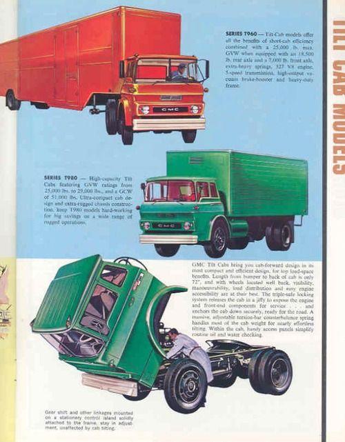 1964 Gmc Trucks Gmc Trucks Freightliner Trucks Big Trucks