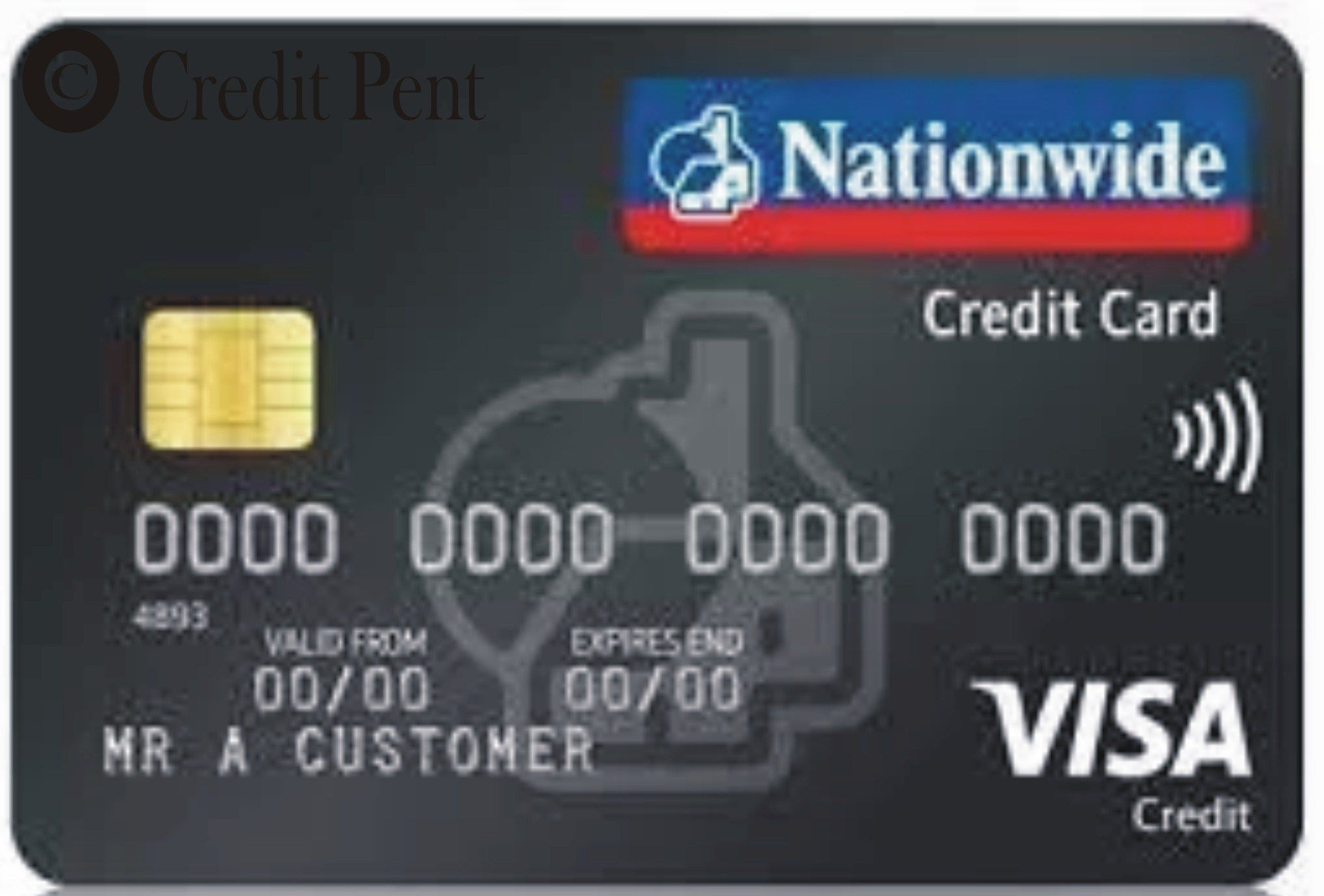Nationwide credit card login with images credit card