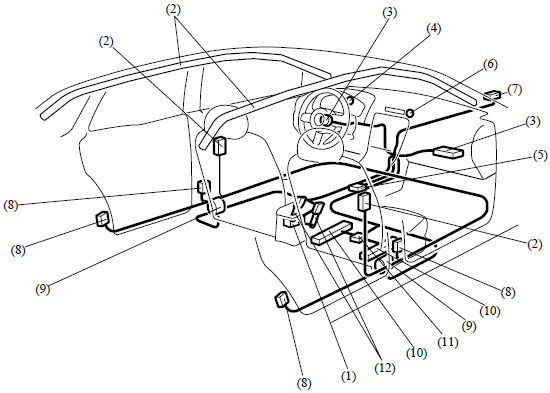 2009 mazda cx-9 srs air bag wiring structure - www anatomynote com