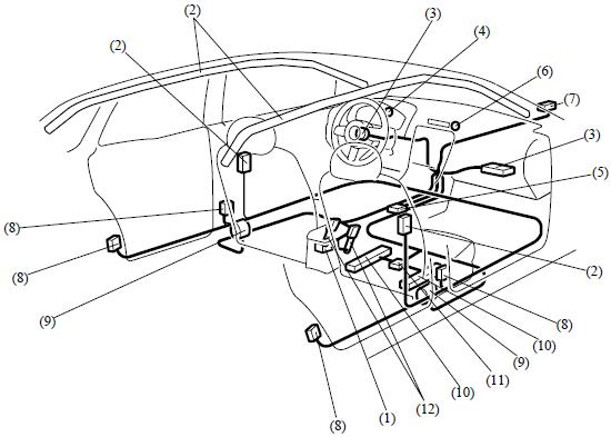 2009 mazda cx 9 srs air bag wiring structure www anatomynote com rh pinterest com