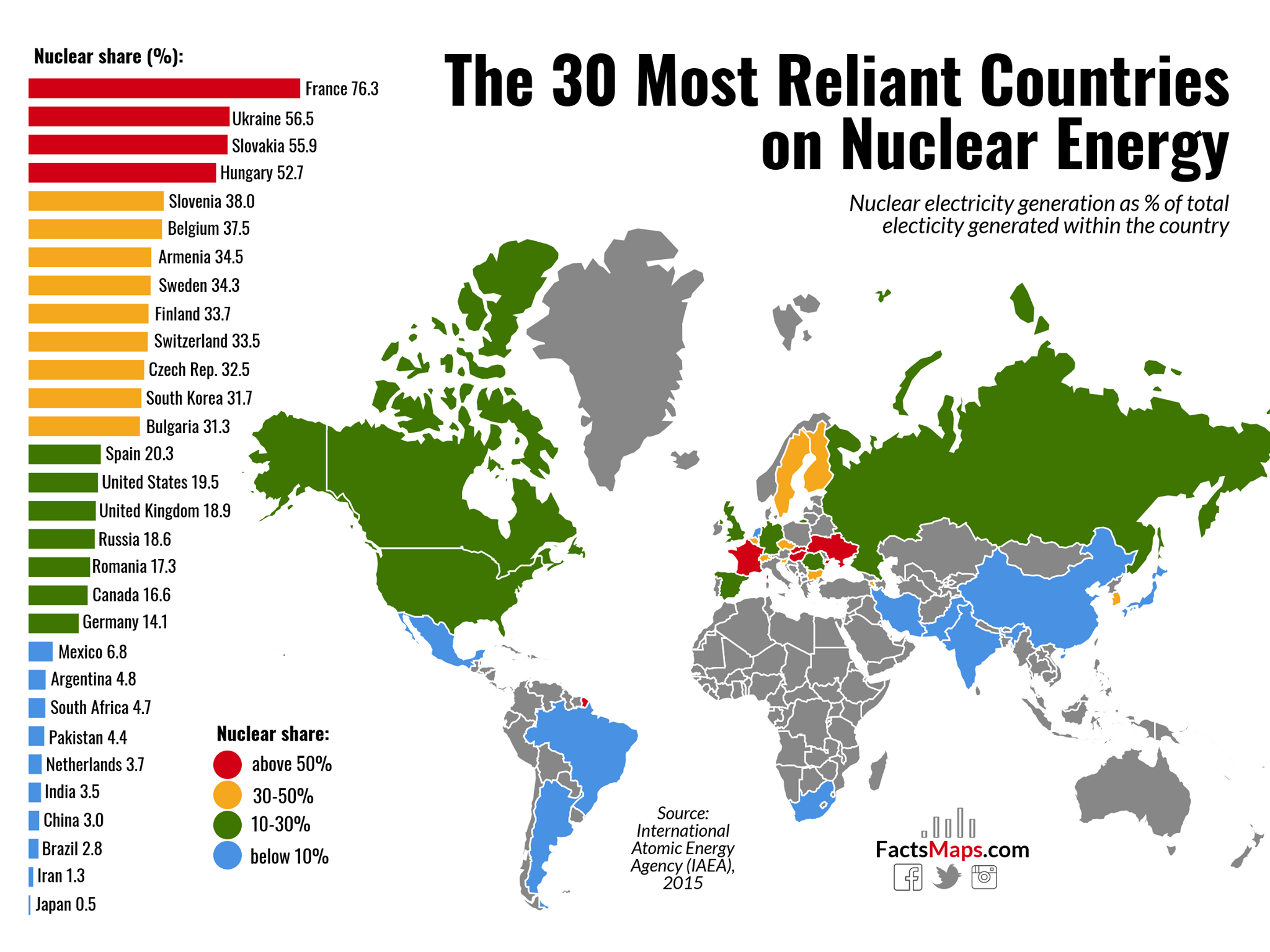 Reliance On Nuclear Energy Nuclear Energy Nuclear Disasters Nuclear [ 1536 x 2048 Pixel ]
