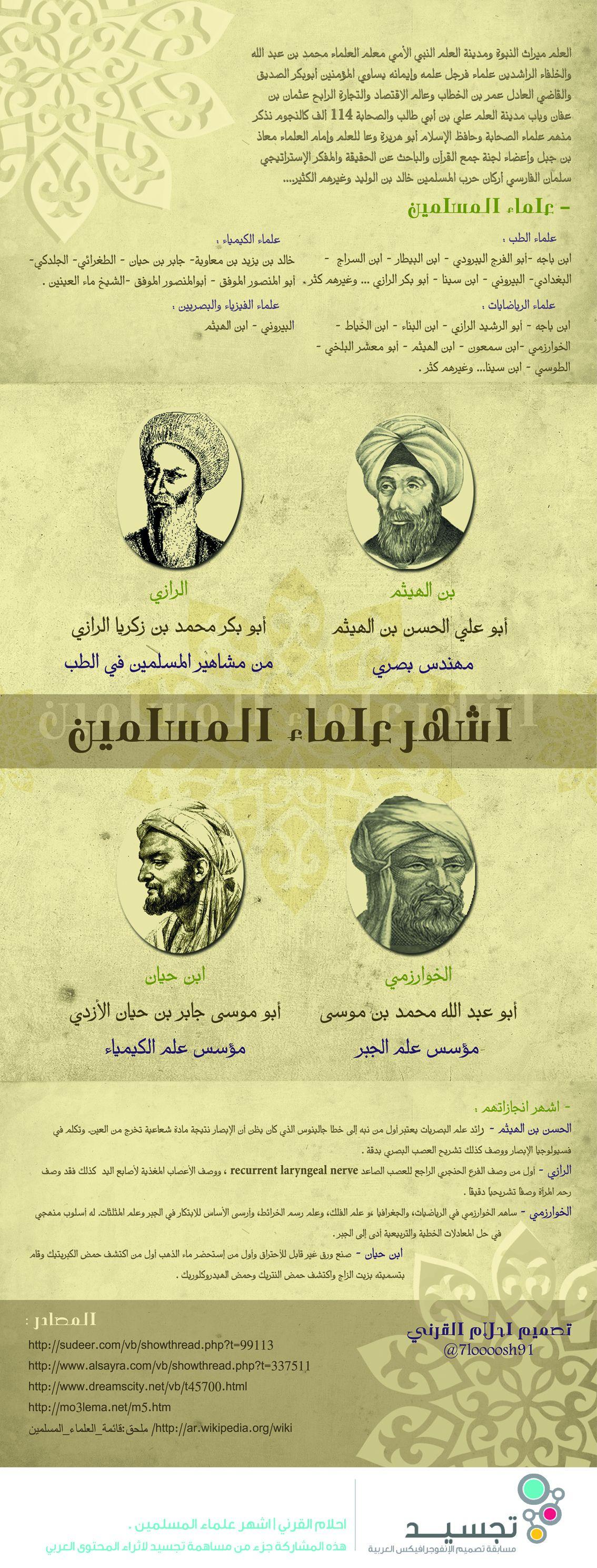 أشهر علماء المسلمين Vintage World Maps Cardcaptor Sakura Cardcaptor
