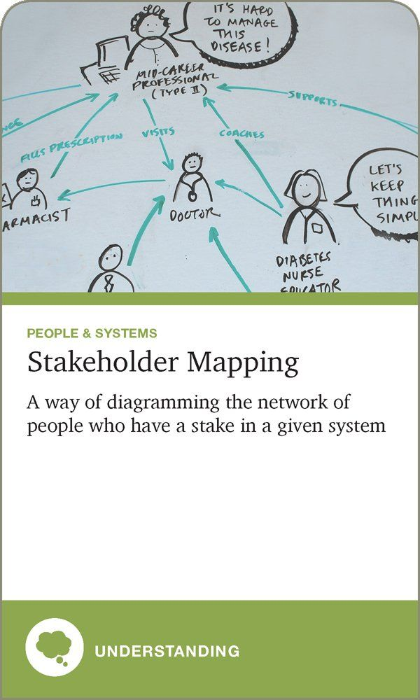 Innovating for People Human-Centered Design Planning Cards LUMA - copy interactive world map amazon