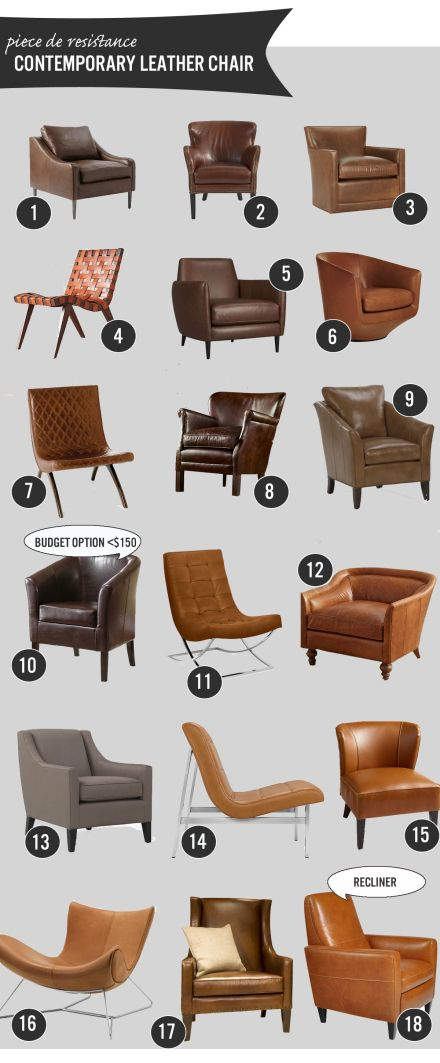 The Anatomy Of Design Leather Chair Living Room Contemporary Leather Chair Leather Armchair Living Room