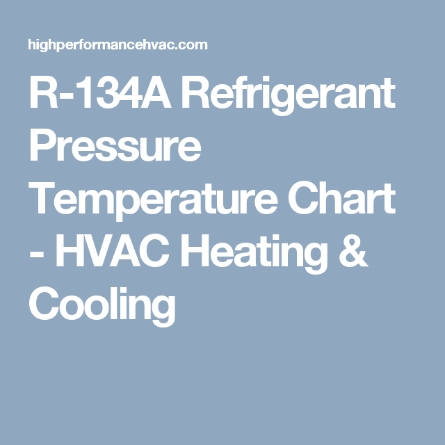 R 134a Refrigerant Pressure Temperature Chart Hvac Heating Cooling Temperature Chart Chart Heating Hvac