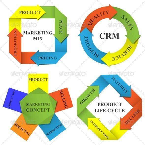 Vector Diagrams Of Marketing Marketing Concept Gift Vector Diagram