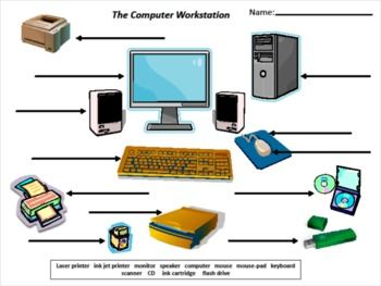 Computer Technology Lessons With Five Worksheets For Grade 4
