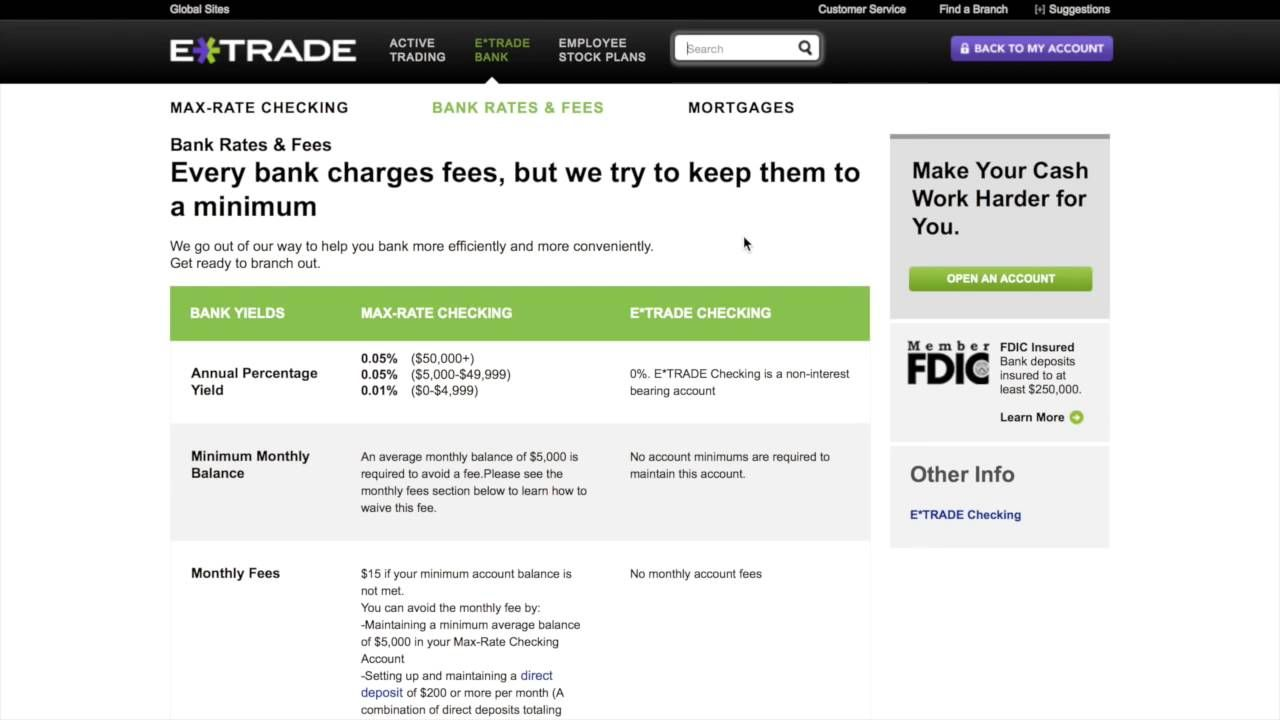 How much money is needed to start a etrade 3min Stock