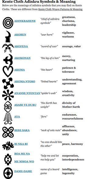 1 Of 5 Adinkra Symbols Meaning Stuff Pinterest Adinkra