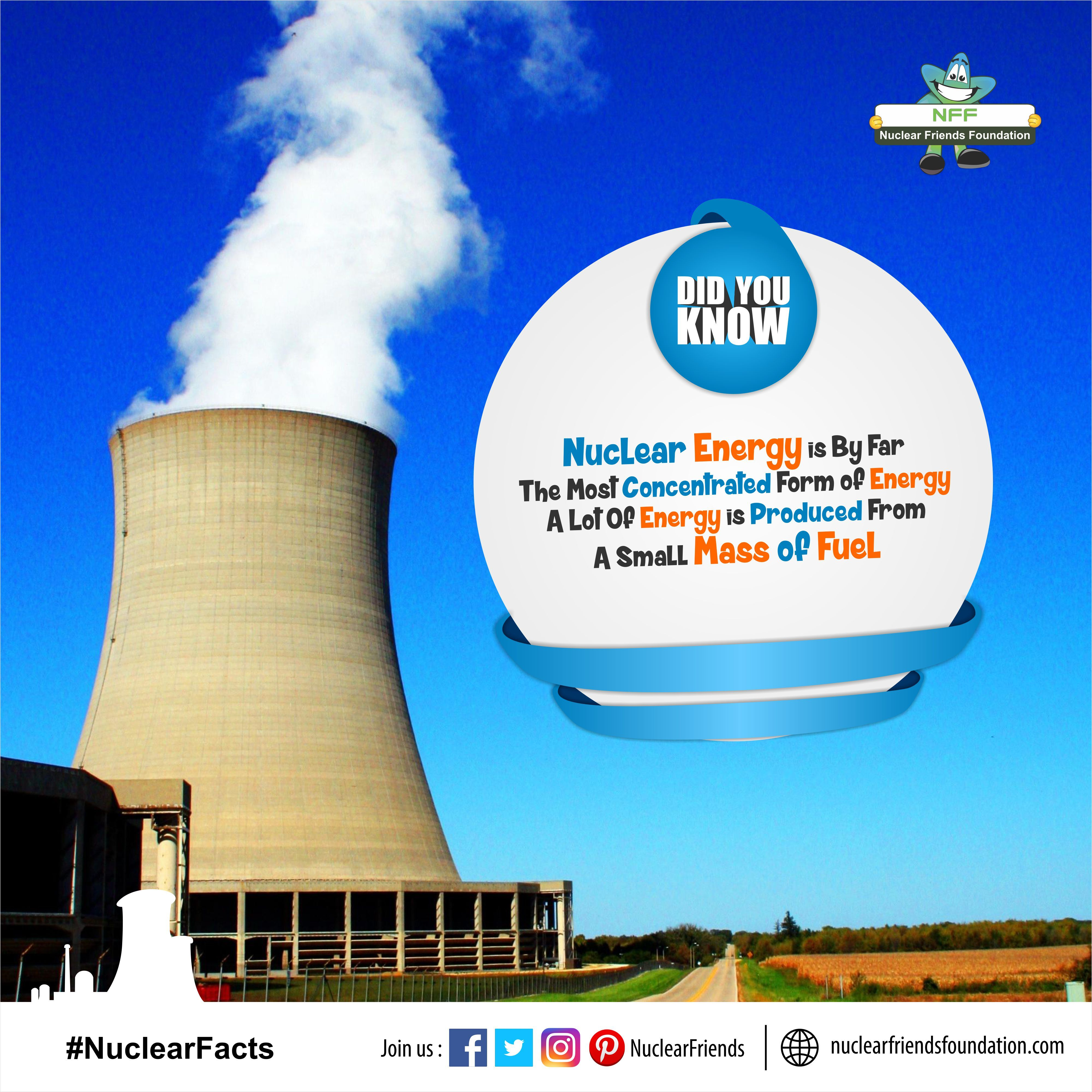 Nuclearfacts Didyouknow Nuclearenergy Is By Far The Most Concentrated Form Of Energy A Lot Of Energy Is Produced From Nuclear Energy Nuclear Climate Change