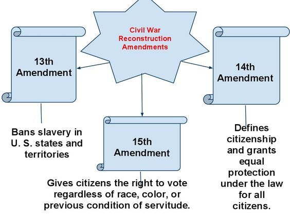 reconstruction amendments us history reconstruction  reconstruction after civil war essay reconstruction amendments