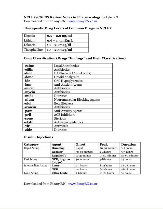 nclex pharmacology nurses save lives pinterest pharmacology rh pinterest com All Nurses NCLEX Study Guide NCLEX Study Guide PDF