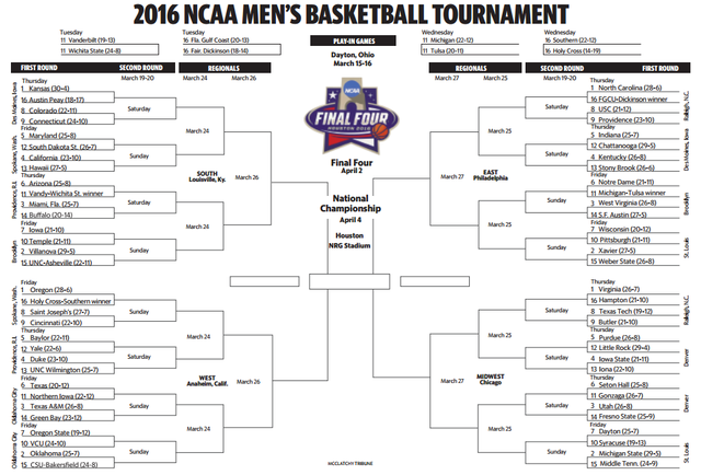 blank ncaa basketball bracket