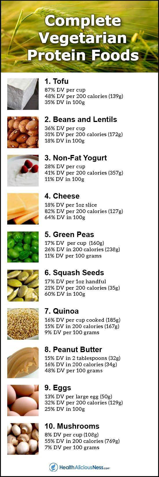 ca609187ef62a8a1af2e0f50dbe66ee4 - How To Get All Your Amino Acids As A Vegan