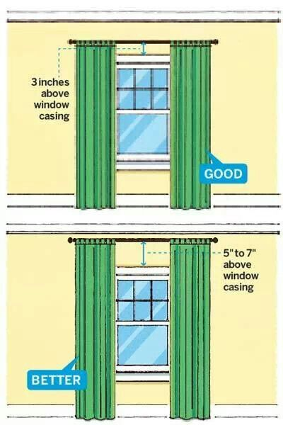 Hanging Window Treatments Like An Interior Designer