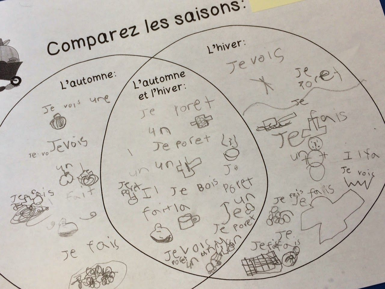 Comparing Seasons Grade 1 French Immersion Seasonal