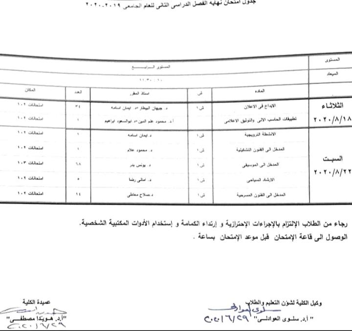Arwa جدول امتحان الفرقة الرابعة كلية الإعلام جامعة القاهرة 2002م Chart Line Chart