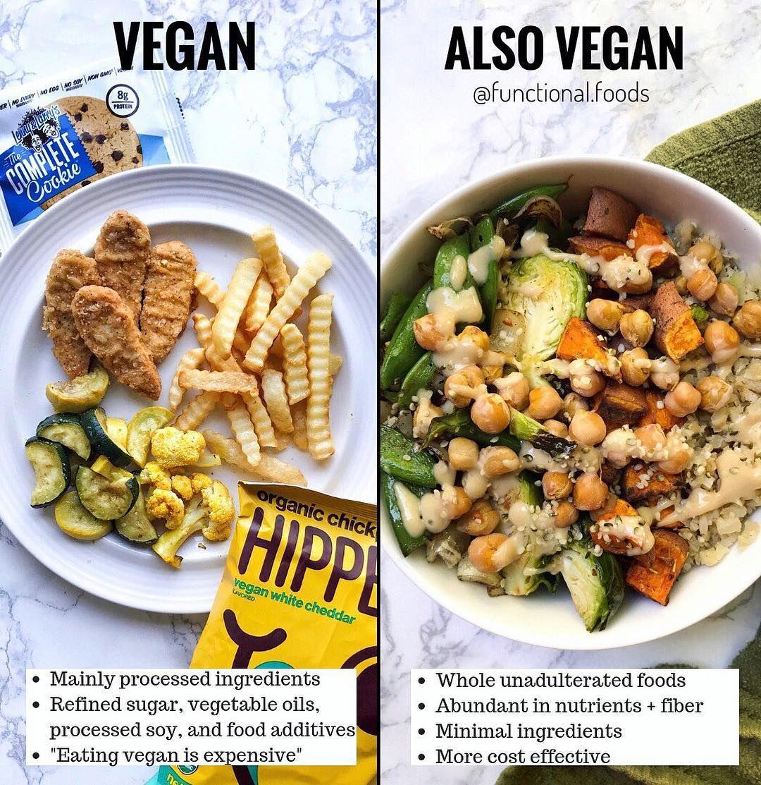 "Tyler Jean on Instagram """"Junk food vegan"" vs. ""Whole"