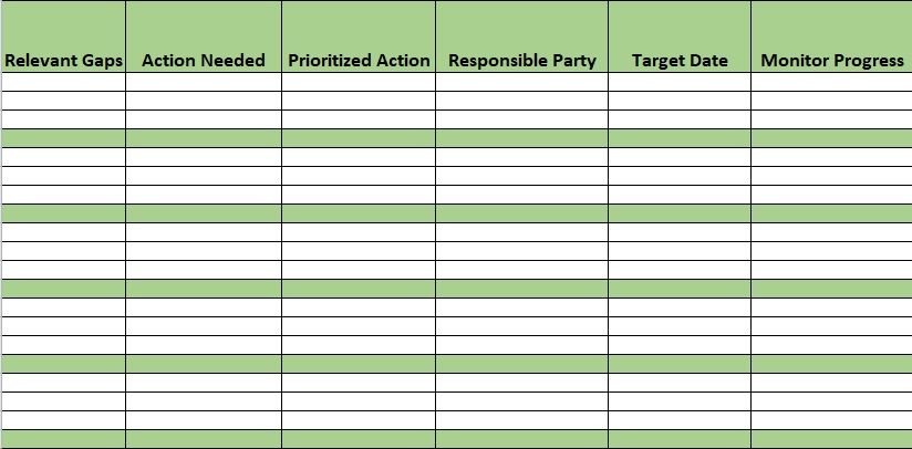 Simple Printable Gap Analysis Template Excel Analysis Marketing