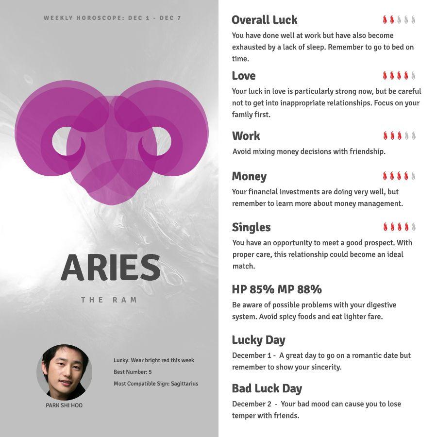 aries weekly horoscope 7 december