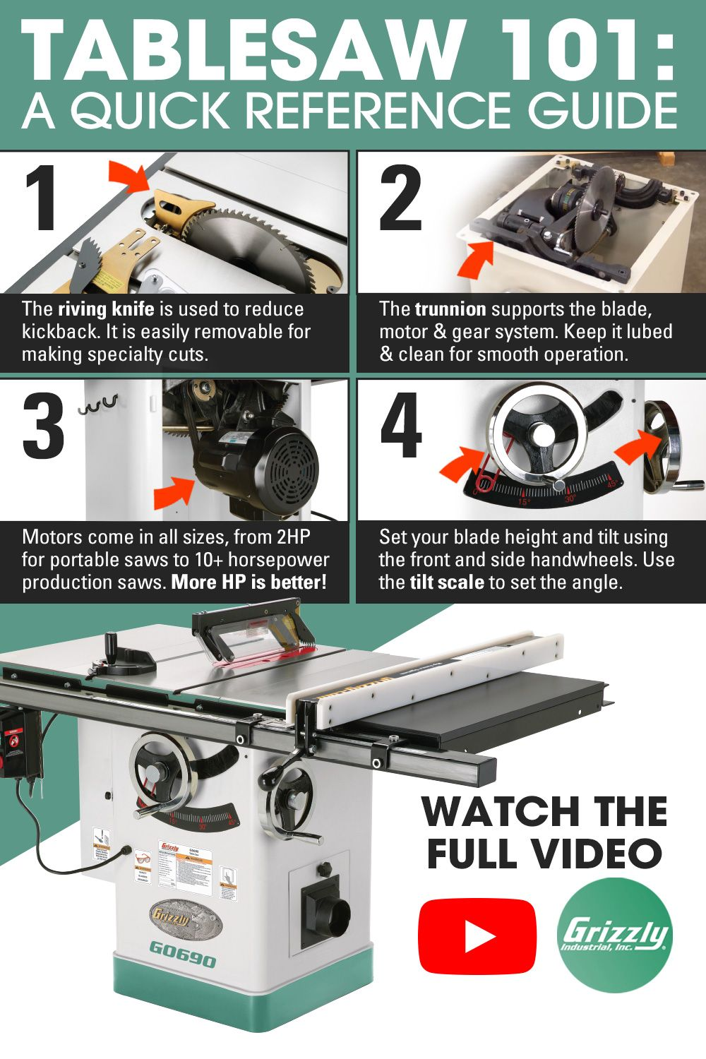 Table Saw Overview Everything You Want To Know About A Table Saw What Can It Do What Makes A Table Saw A Table Saw Grizzly Table Saw Table Saw Make A