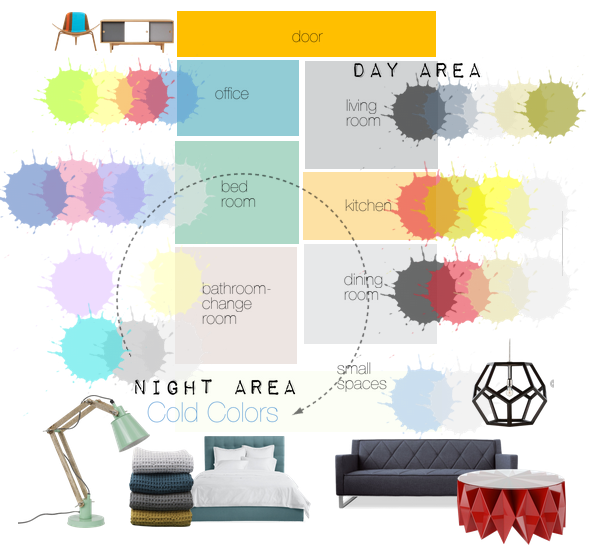 General color plan. Find out which colors are better for your room ...