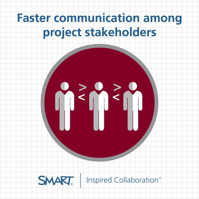Collaboration instigates communication. Make it real with the right tools!