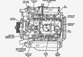 New School Diesel Brings Clean Burns To The Masses Powerstroke Car Engine Engineering
