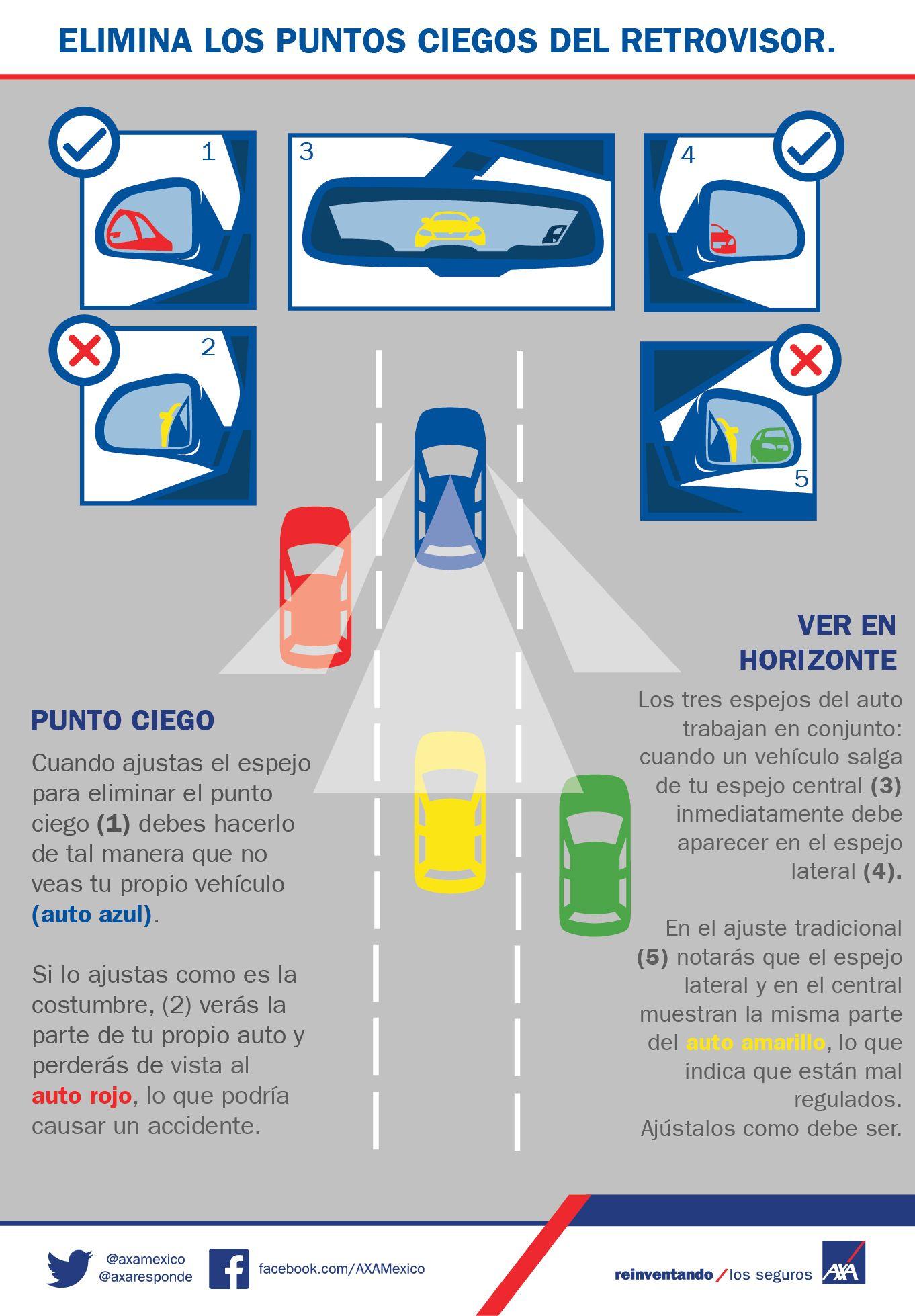 Coloca Bien Tus Espejos Y Respeta A Los Demas Usuarios De La Via Publica Www Axa Mx Con Imagenes Consejos De Seguridad Vial Cosas De Coche Mecanico De Autos