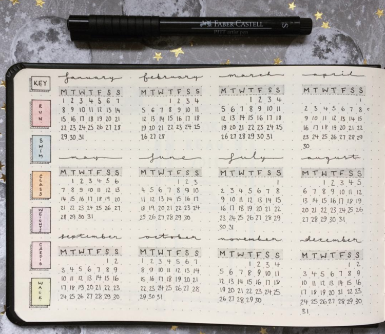 Bullet Journal Fitness Tracker Ideas to Lose Weight or Stay in Shape — Sweet PlanIt