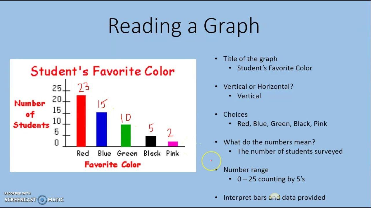 3rd Grade Flipped Classroom On Bar Graphs Bar Graphs Graphing Flipped Classroom [ 720 x 1280 Pixel ]