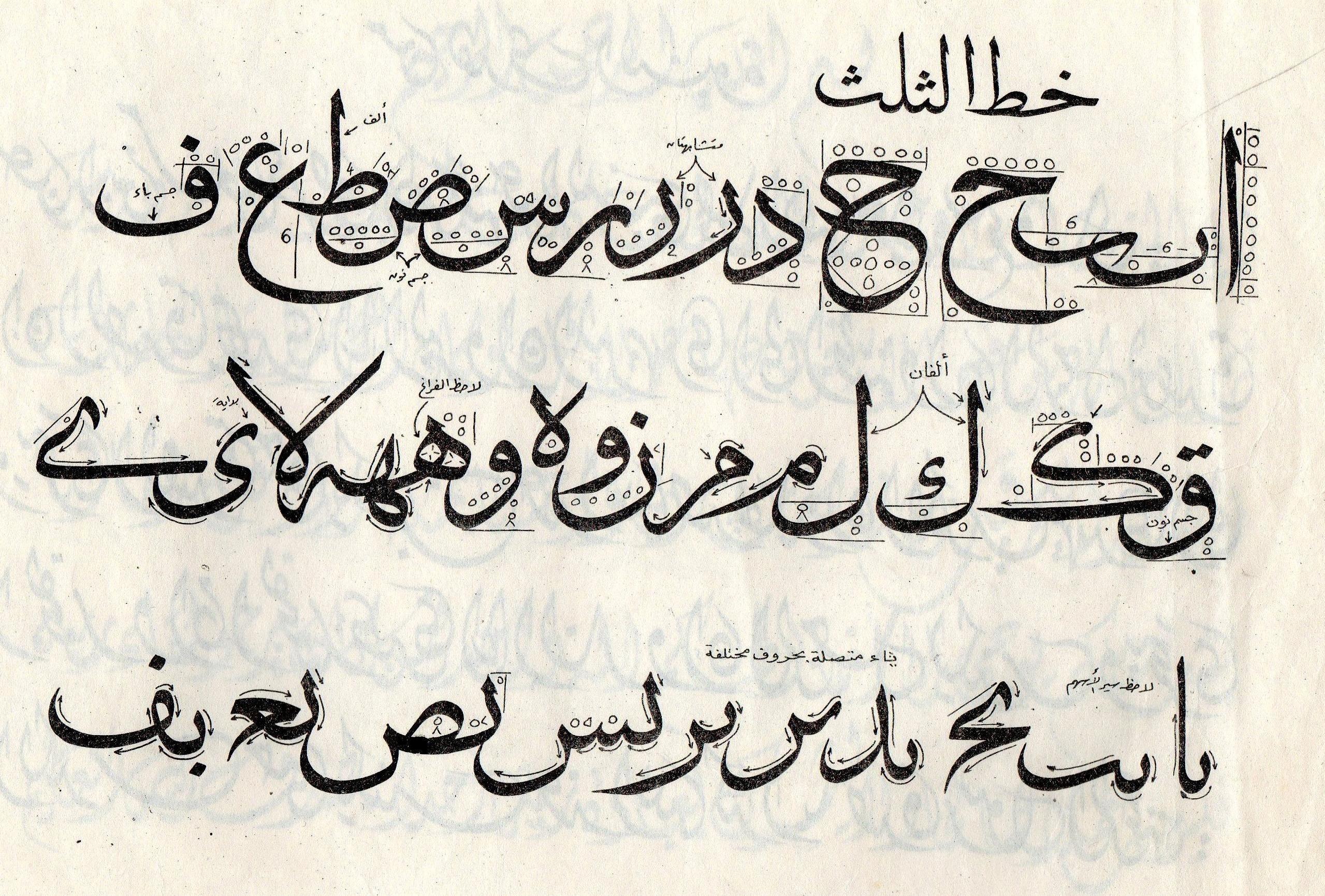 خط الثلث Arapça kaligrafi, Yazı sanatı, Harfler