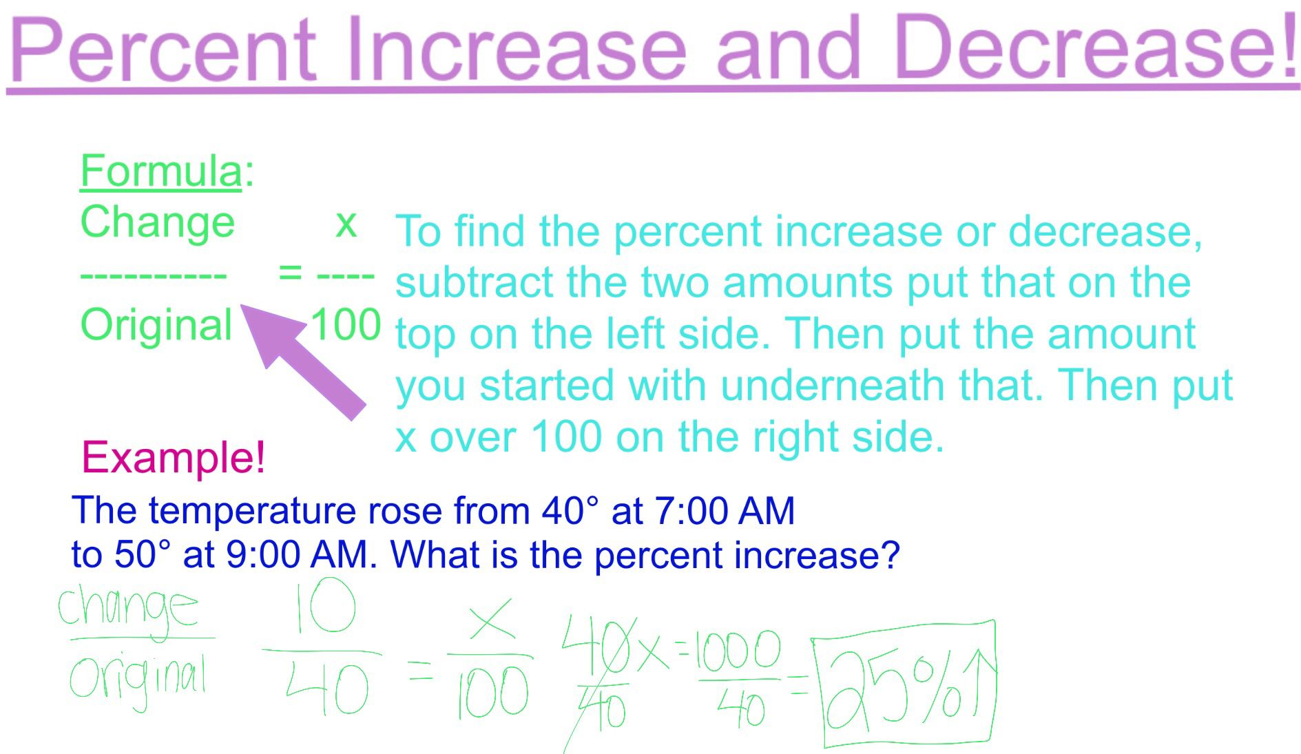 hight resolution of Percent Increase and Decrease   Percentages math