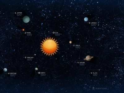 D Planet And Sun HD Wallpaper Wallpapers Pinterest Planets - Solar system map 3d