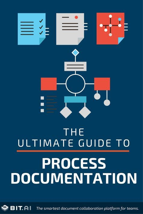 The Ultimate Guide To Process Documentation Free Template Tips - Process documentation guide