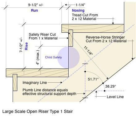 Best Stair Types Types Of Stairs Wood Stairs Stairs 640 x 480