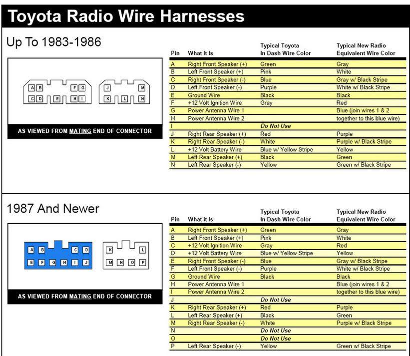 Toyota Stereo Wiring Diagram Corolla Diy Toyota Corolla Radio