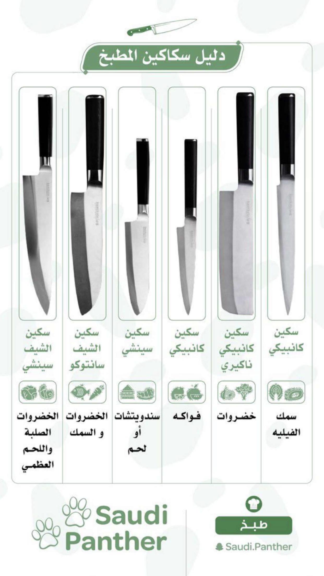 انواع سكاكين المطبخ واستخداماتها Cookout Food Cooking Seafood Food Garnishes