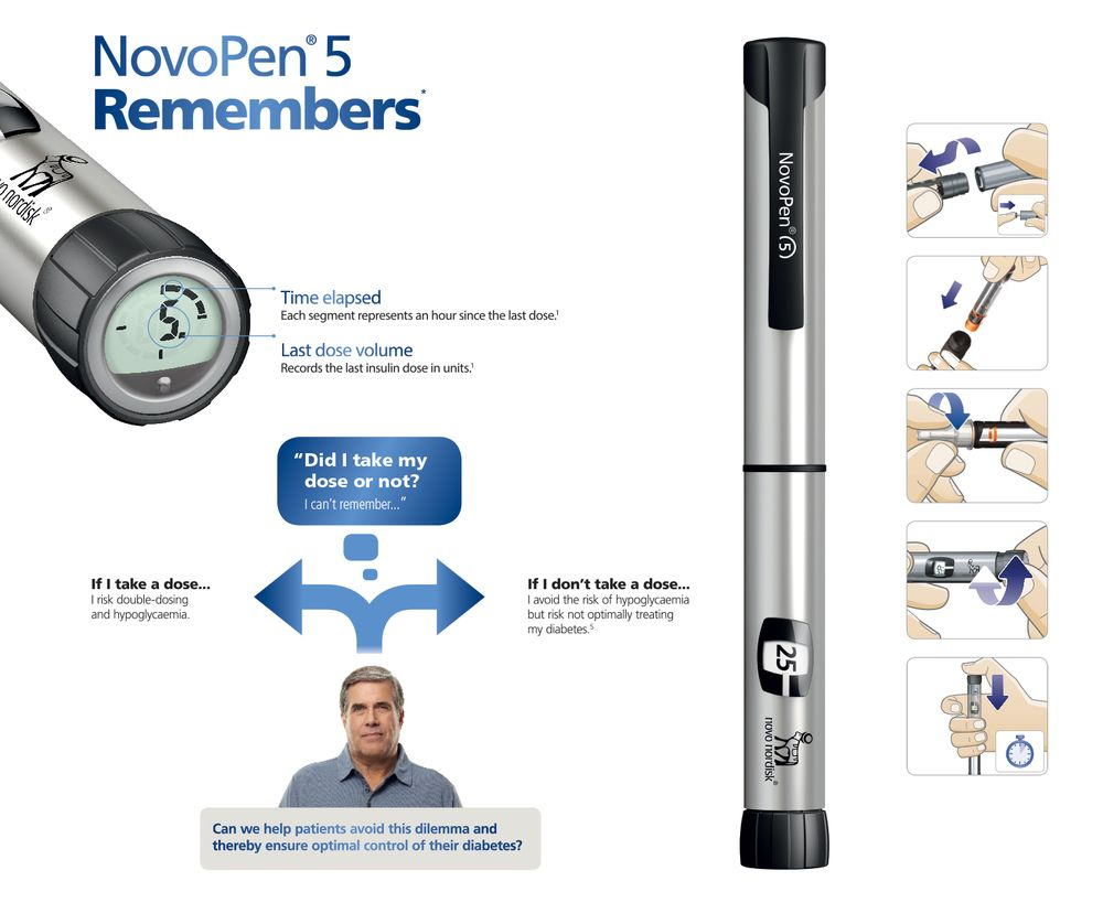 A Big Breakthrough Came For Us Insulin Dependent Diabetics With The Advent Of Insulin Pen Delivery Systems This Is The On Recollection Segmentation Remember