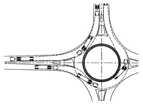 Diagram of a roundabout with a large truck used as a