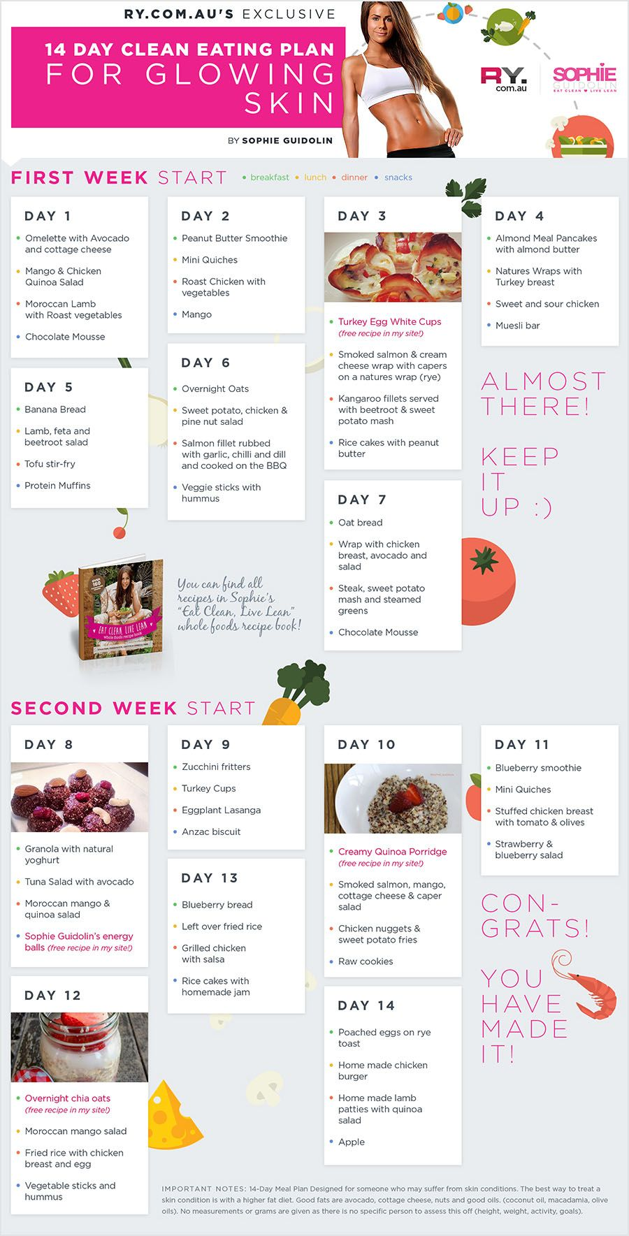 Ry and sophie guidolin   day meal plan for glowing skin also acne rh pinterest