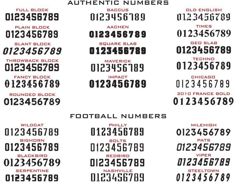 Number Jersey Font Recherche Google Number Fonts Jersey Font Football Numbers