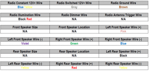 98 Chrysler Sebring Stereo Wiring Diagram