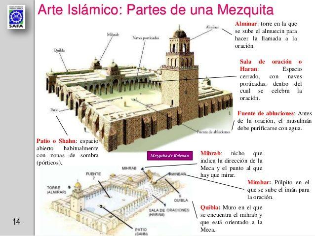 Que Es Una Mezquita Pinterest: 02 ISLÁM (desde Inicios Hasta El
