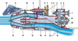 Waterjet Marine Waterjet Drive Propulsion Systems Boat Building Marine Engineering Jet Boats